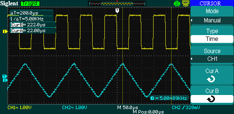 Library 36- DAC Signal generator for STM32F4 - STM32F4 Discovery